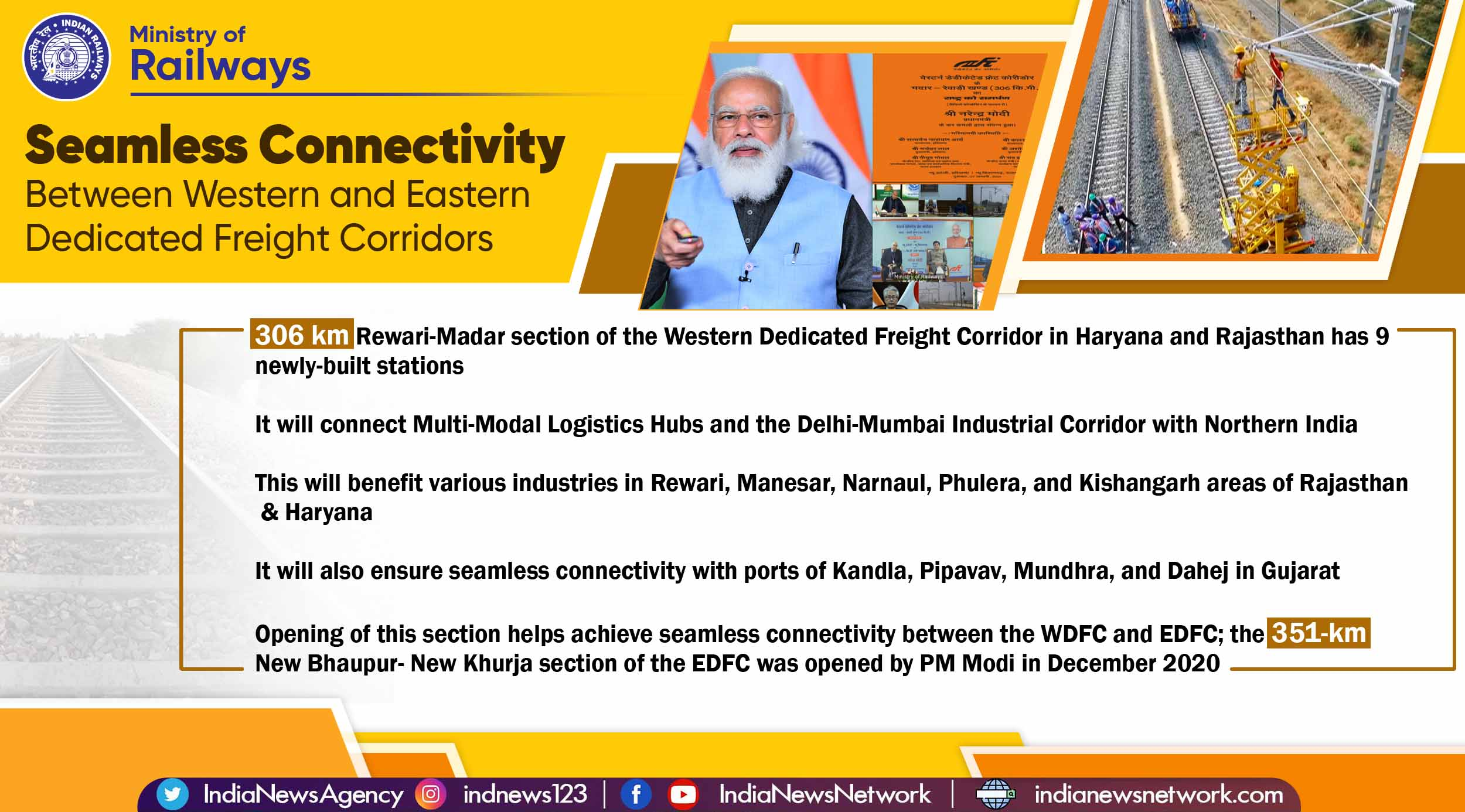 Rewari-Madar section of Western Dedicated Freight Corridor opened by PM Modi