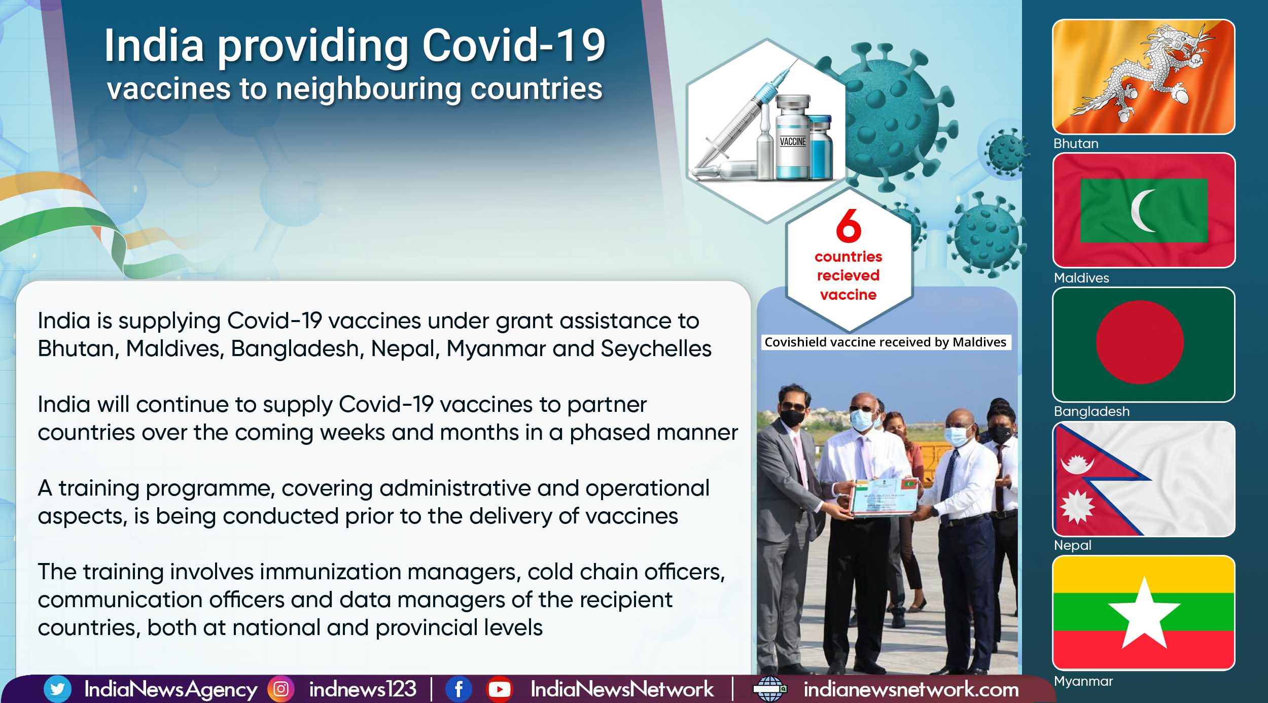 Pharmacy of the world: India supplying Covid-19 vaccines to its neighbours