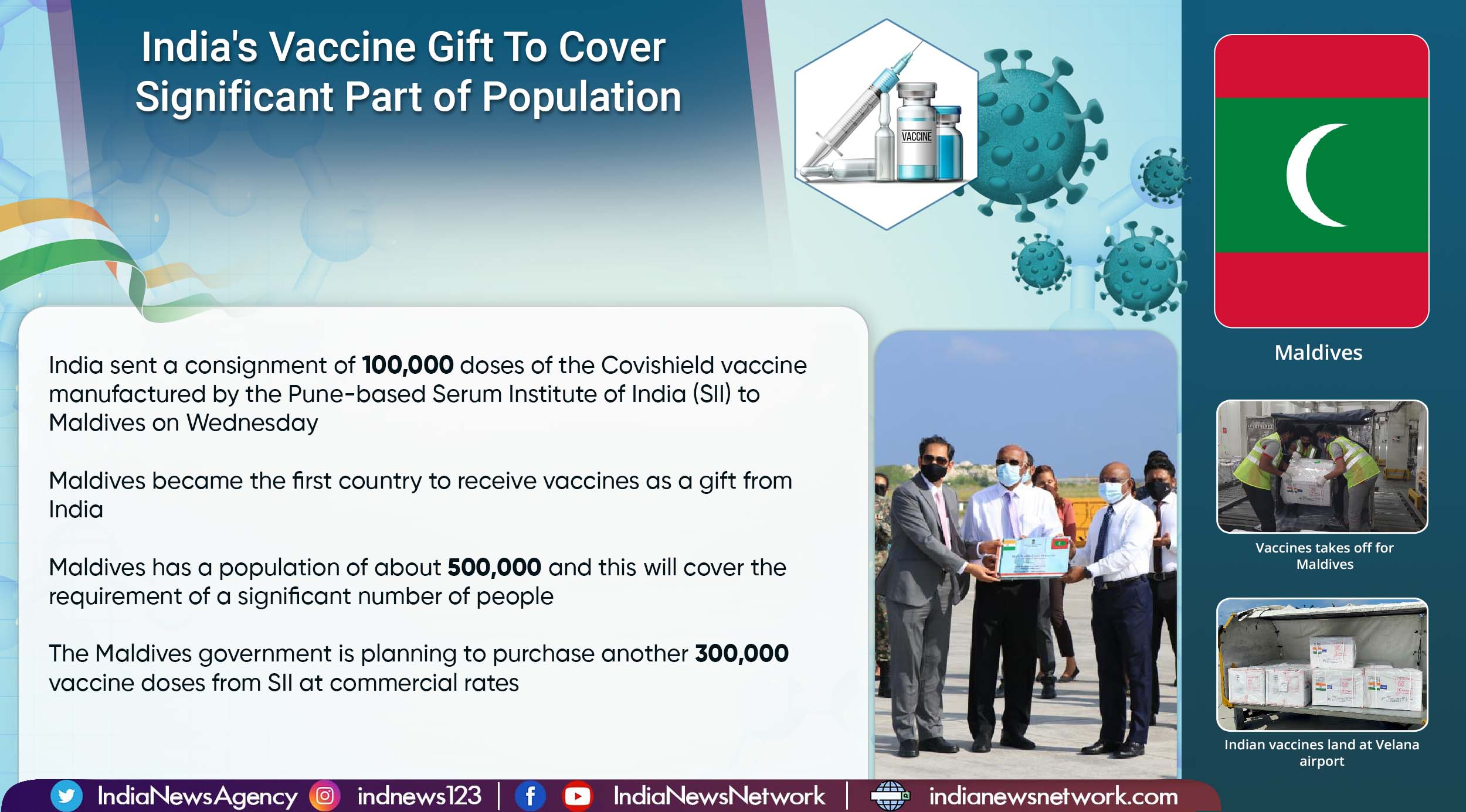 Maldives first recipient of India's gift of Covid-19 vaccines to neighbours