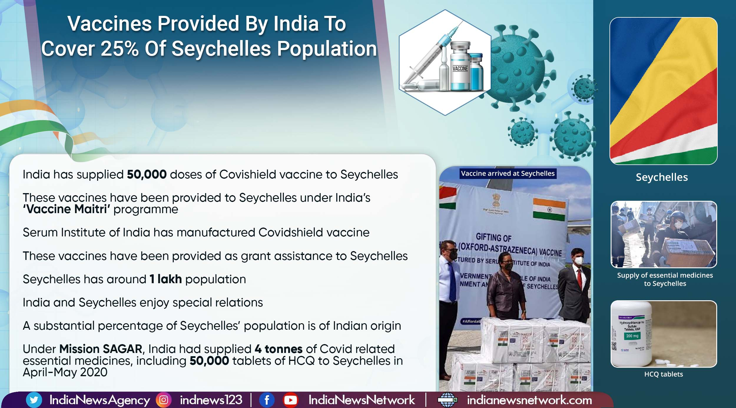 Seychelles receives 50,000 doses of vaccines from India