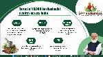 Jan Aushadhi medicine scheme network now has 7,500 centres
