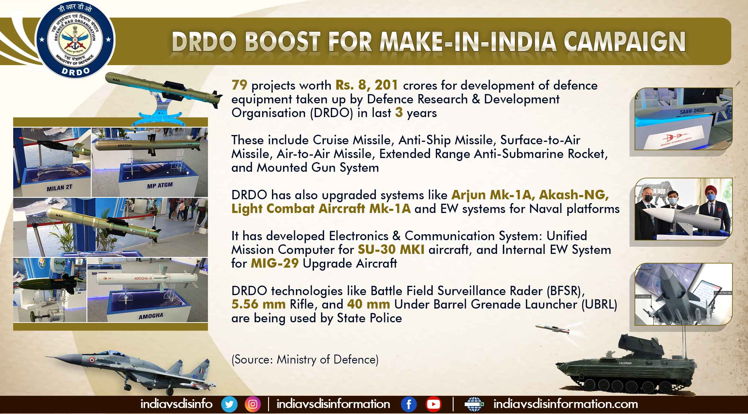 DRDO takes up 79 defence equipment projects in 3 years