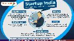 India has 50,000 start-ups; 16,000 received government recognition in 2020-21