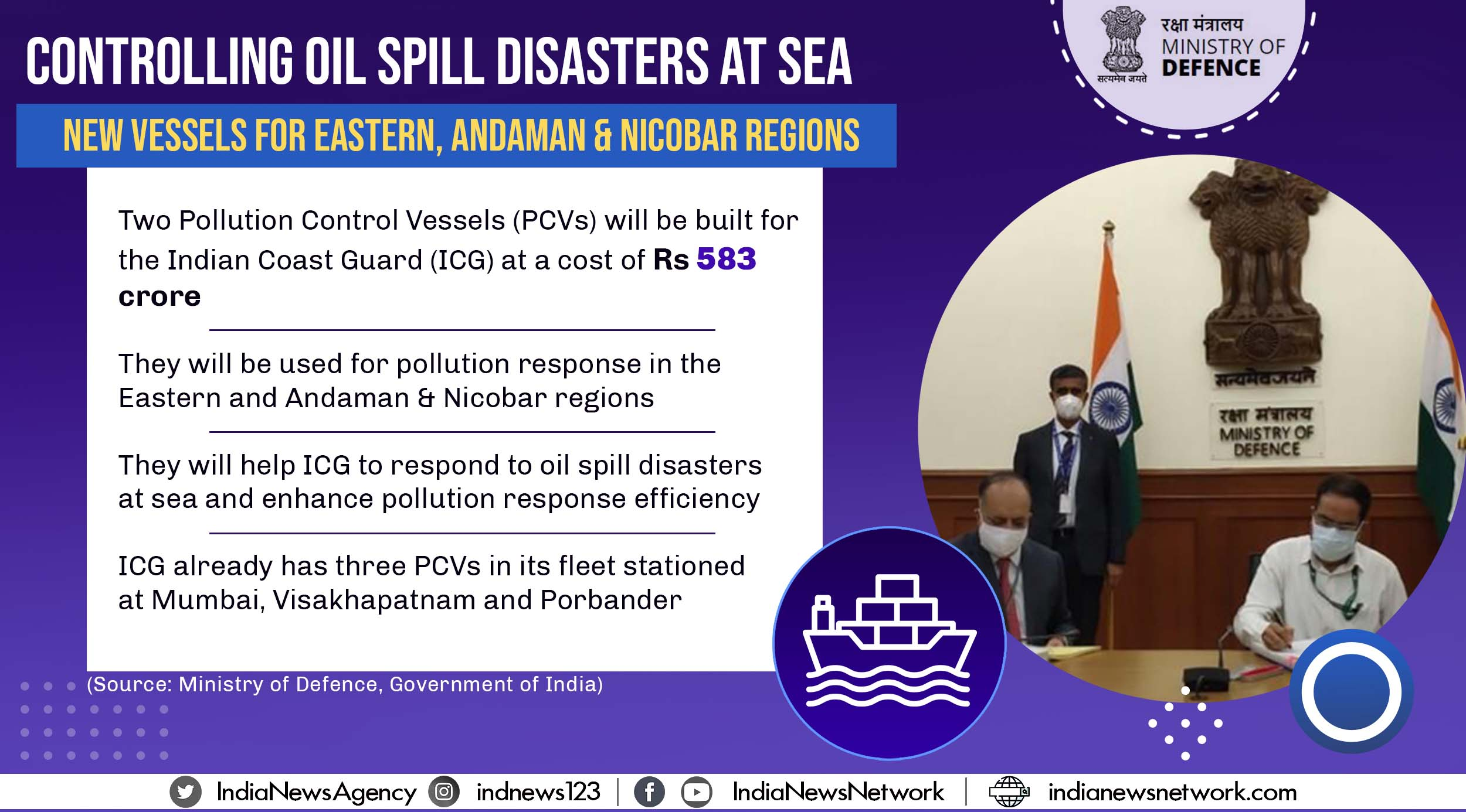 Indian Coast Guard to get two more Pollution Control Vessels