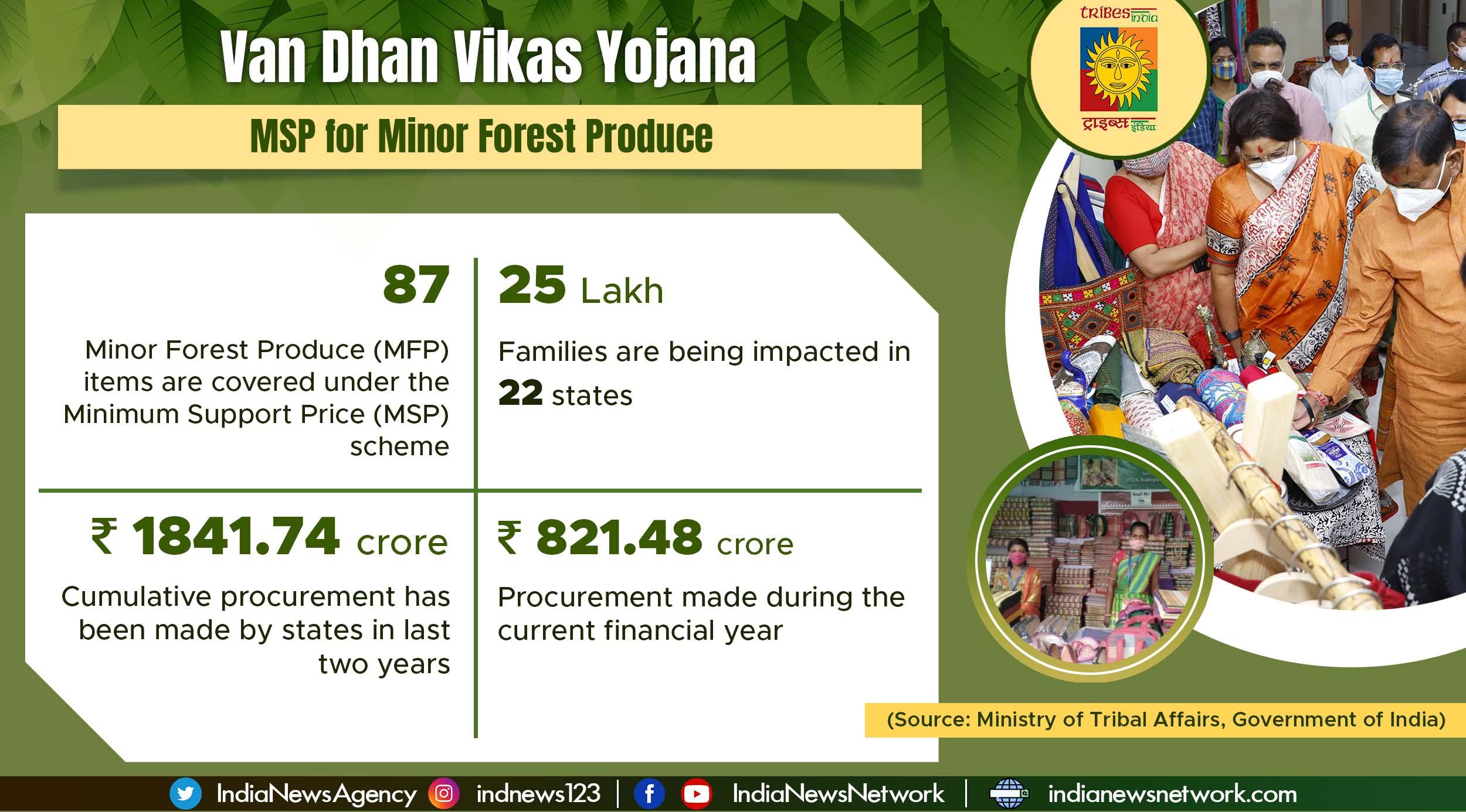 Van Dhan Vikas Yojana: A boon for tribals