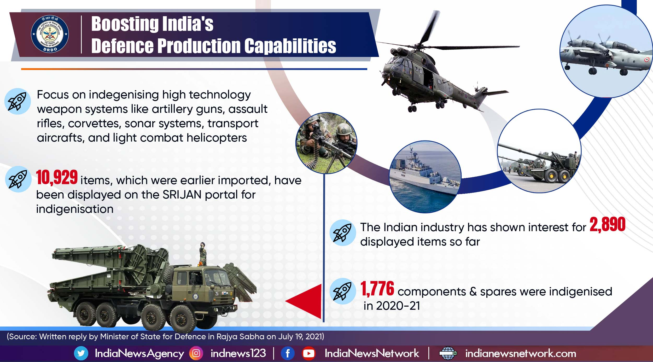 Over 10,000 items on defence production indigenisation list
