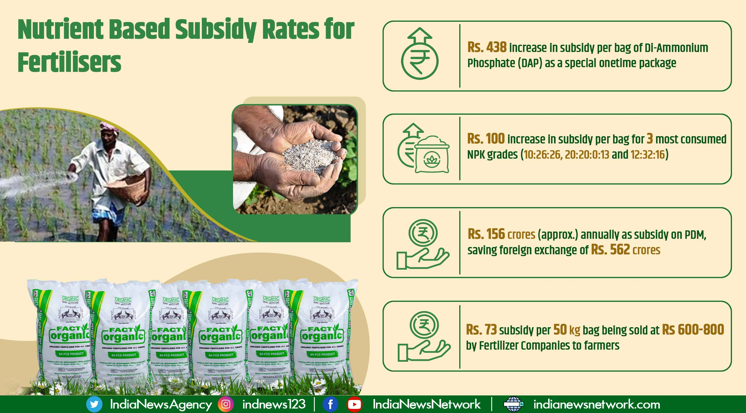 CCEA approves nutrient based subsidy rates for fertilisers