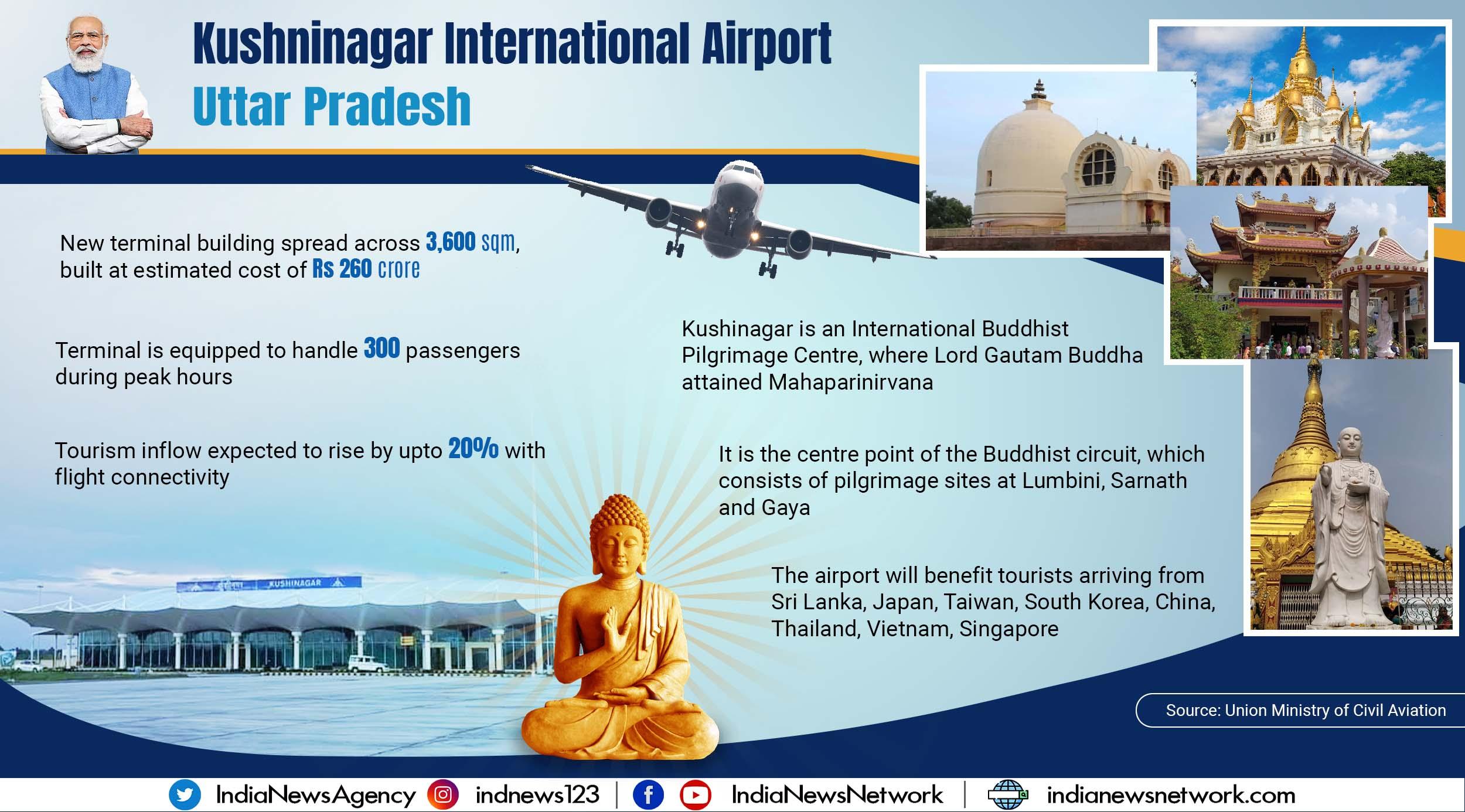 Kushninagar International Airport to boost tourism in Buddhist circuit
